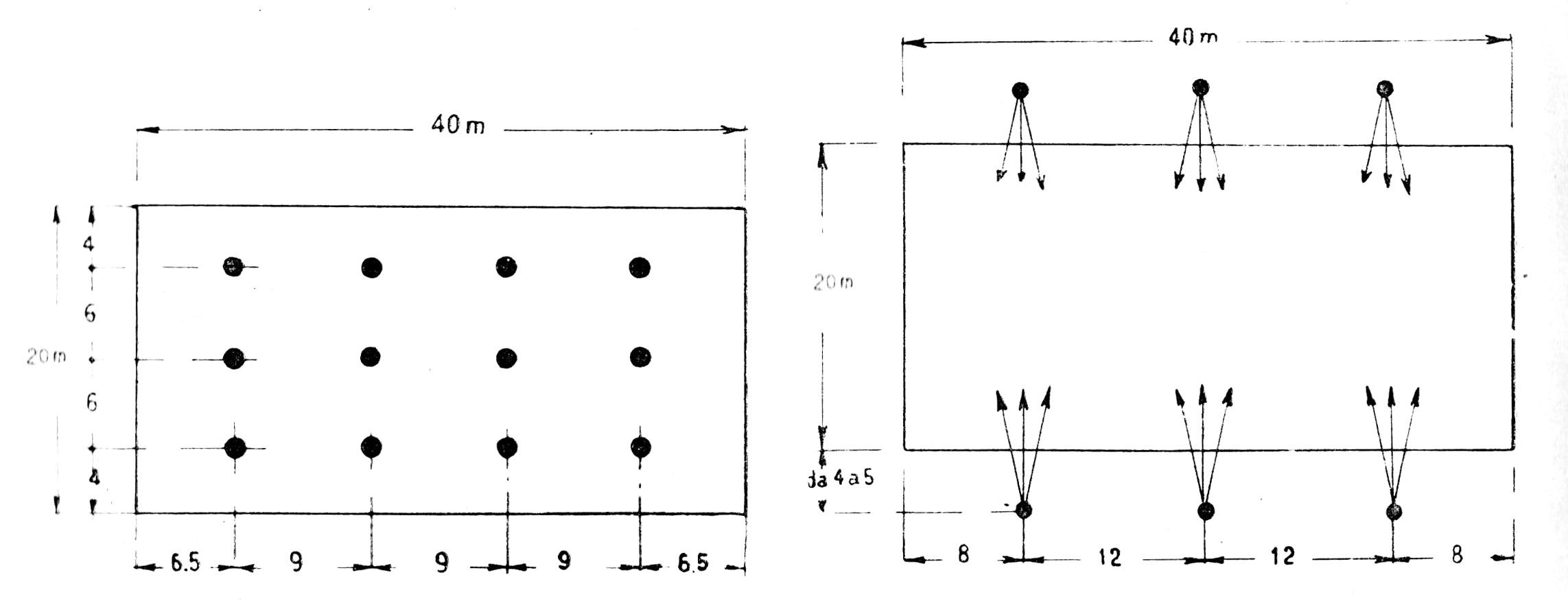 Figura 3 - Illuminazione di una pista di pattinaggio al chiuso e all'aperto