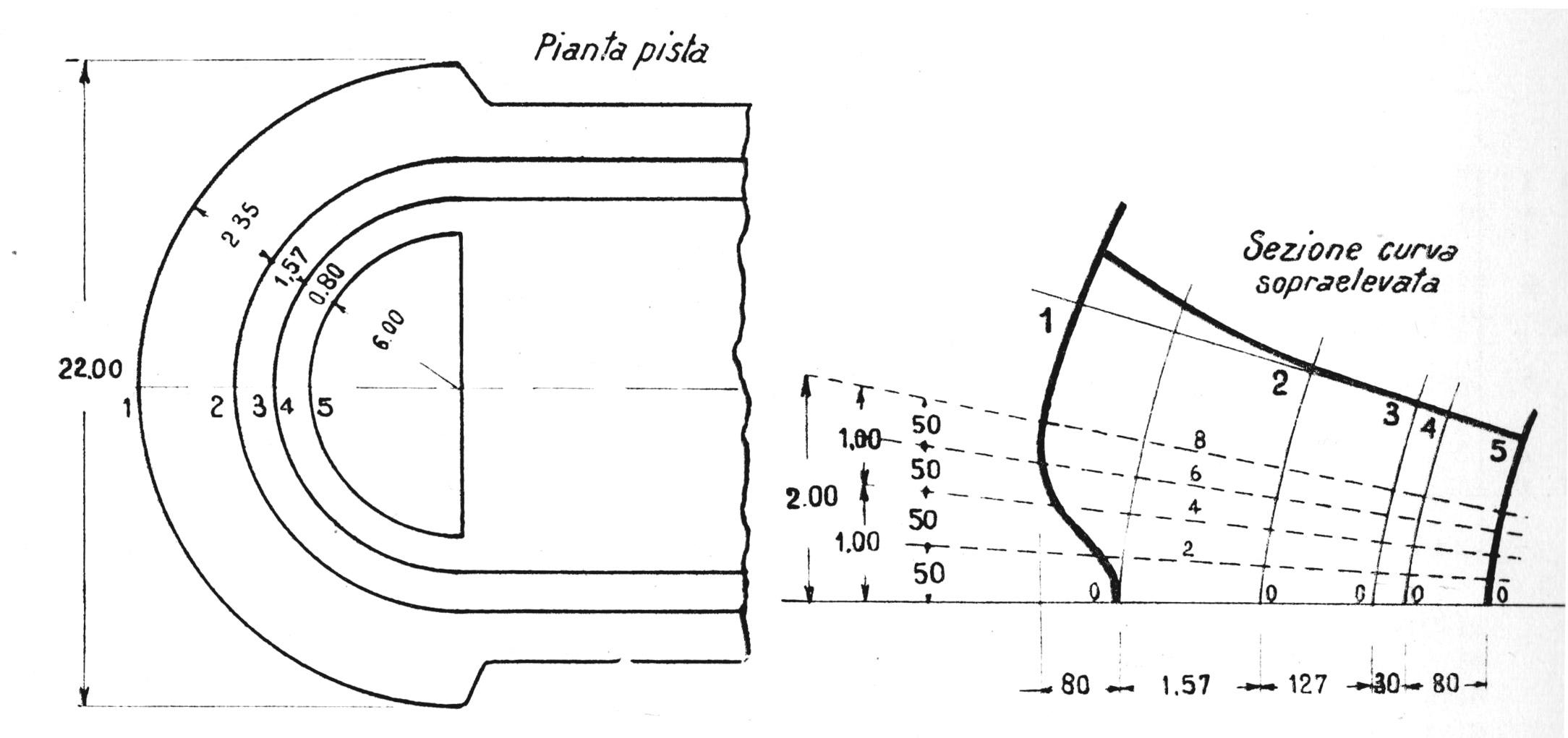 Figura 2 - Pianta pista di pattinaggio e sezione curva soprelevata per paraboliche esterne